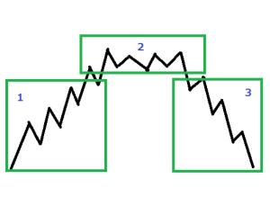 Common_chart