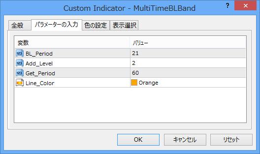 MutiTimeBLBand_Image
