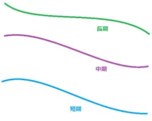 art_chart5b