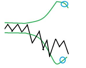 art_chart9b