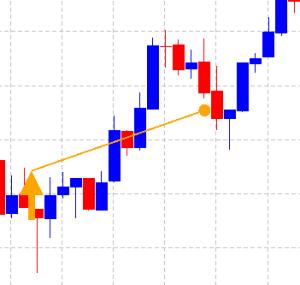chart_main_sample_buy