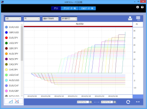 graph_main_line_1