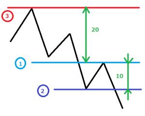kitaichi_chart