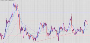usdjpy_range_sample