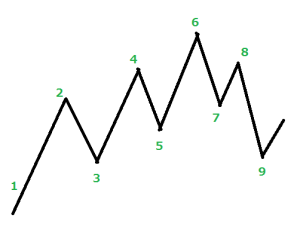 art_chart10