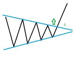art_chart3_1