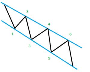 art_chart4