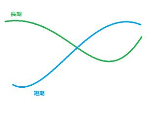 art_chart5a