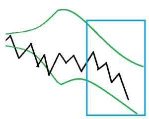 art_chart9c